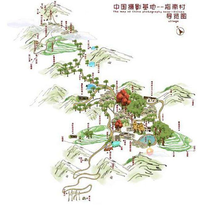 指南村导览图